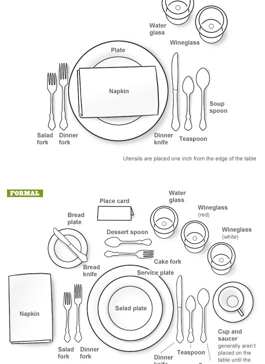 tablePlaceSettingDiagram